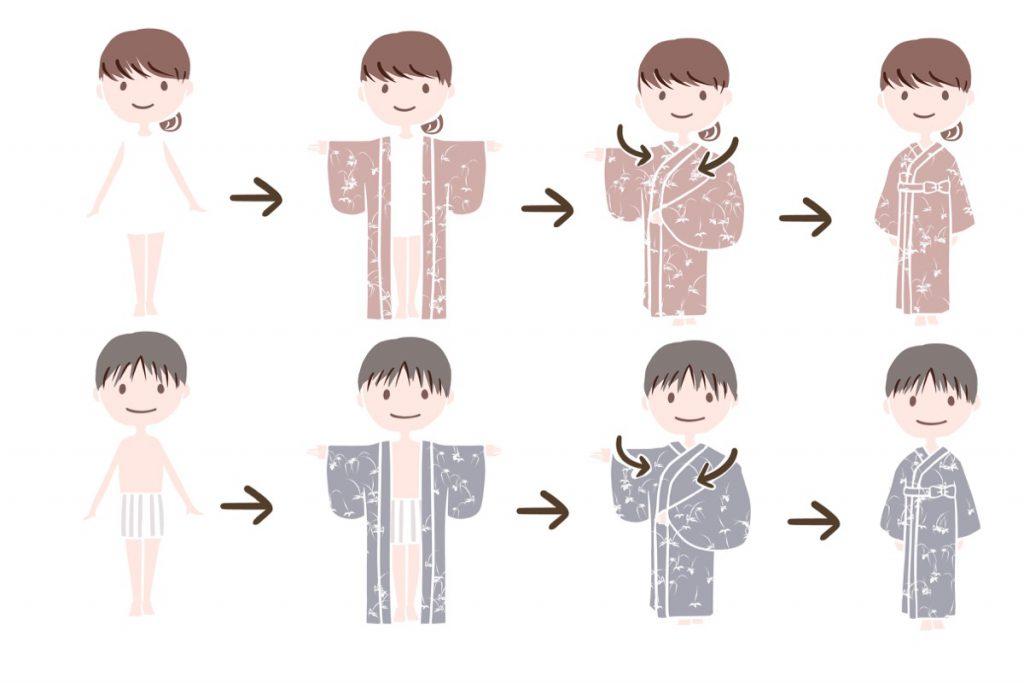 How to wear the Yukata